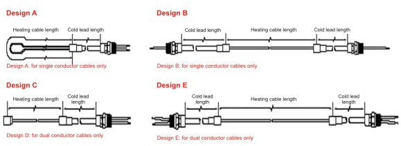 Mineral Insulated Cable Manufacturer : Mineral insulated cables mi cable heating units